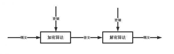 c++实现SHA512代码